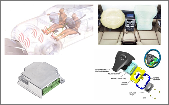 Design & Development of Airbag SAMAND & PARS